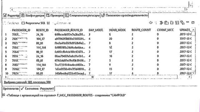 Тестовая версия системы с телефонами пассажиров и датами их поездок