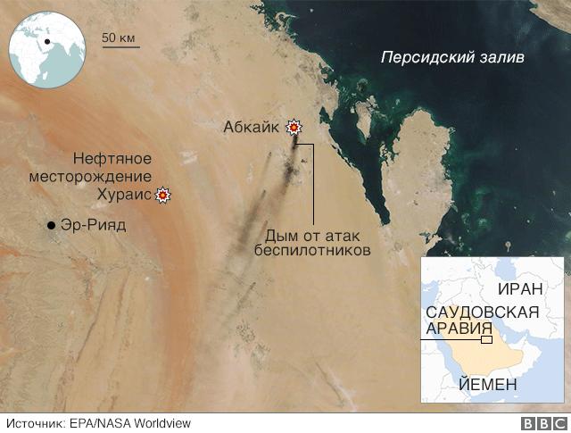 Карта нападения