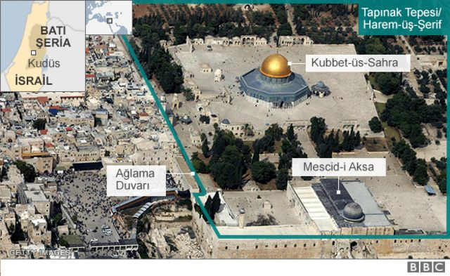 Kudüs'teki tarihi mekanlar