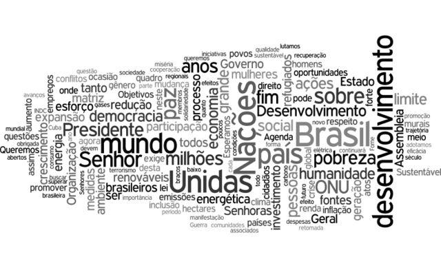 Nuvem de palavras - Dilma (2015)