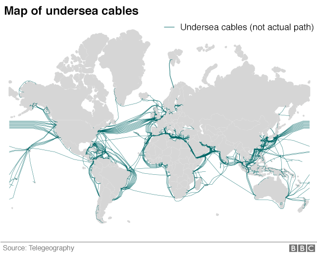 Map of the world's sub-marine cable network