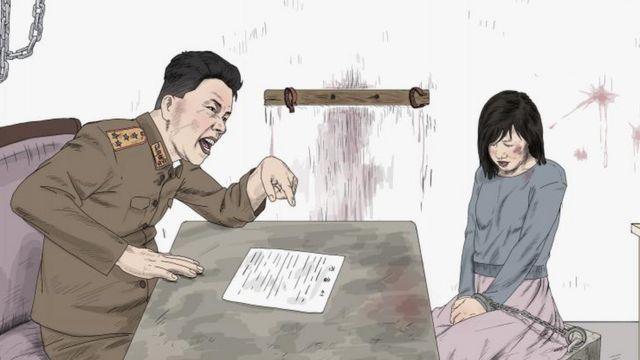 رسوم تصف الانتهاكات الجنسية