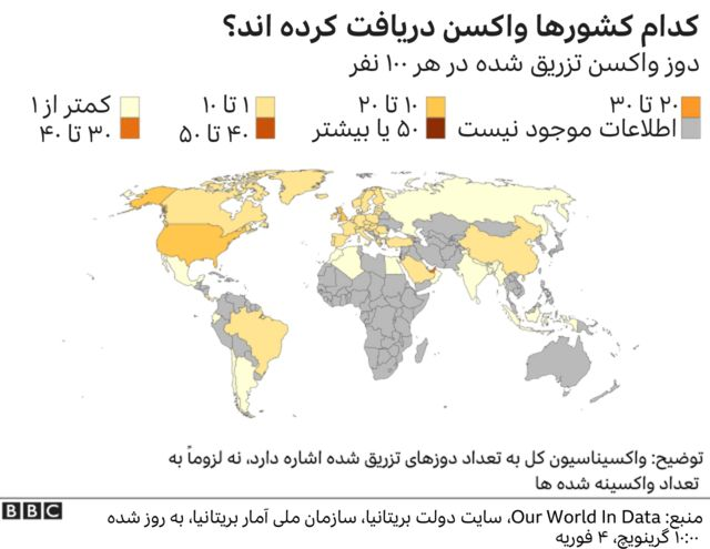 کدام کشورها واکسن دریافت کرده اند