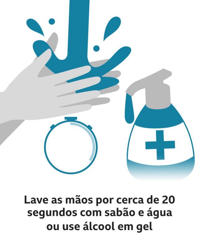 Texto diz: Lave as mãos por cerca de 20 segundos com sabão e água quente ou uso álcool em gel