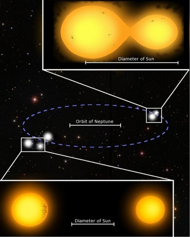 Rare system of five stars discovered
