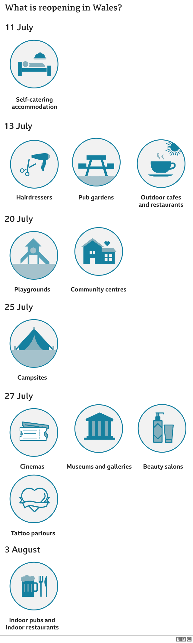 List of lockdown dates