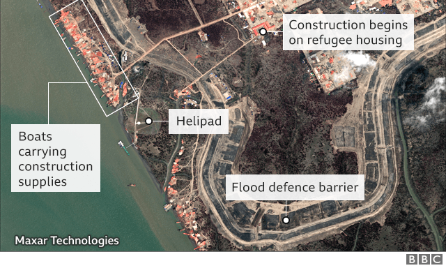 The construction of 1440 houses and a huge tidal surge barrier began in 2018