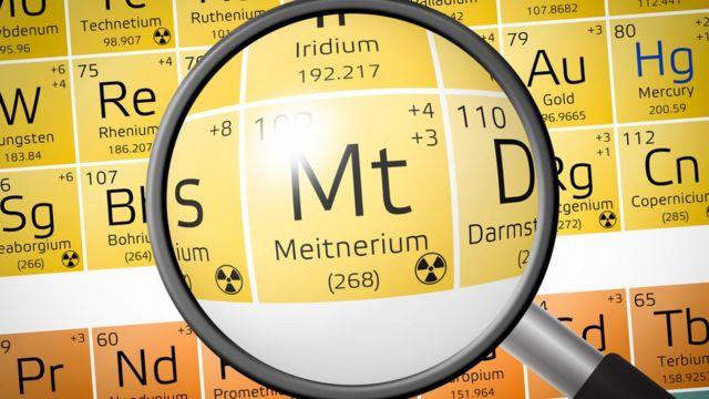Tabla periódica donde se destaca el elemento meitnerio.