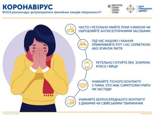 Пояснення МОЗ України
