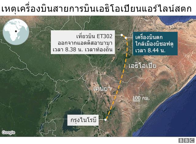 แผนภาพสายการบินเอธิโอเปียนแอร์ไลน์สตก