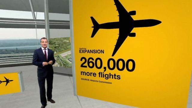 Heathrow decision