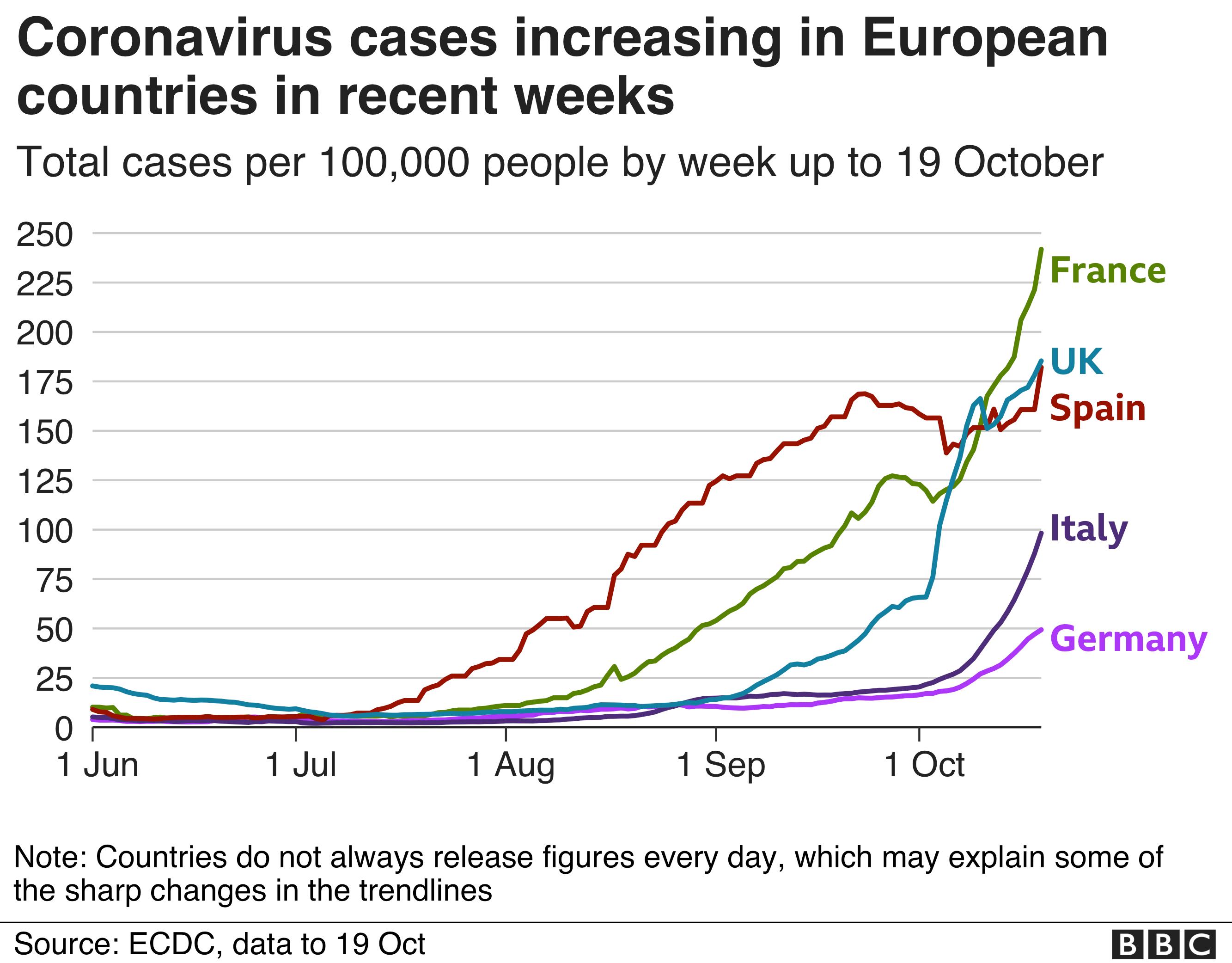Coronavirus German Alpine region goes into lockdown   BBC News