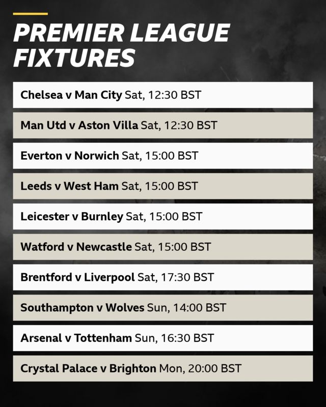Premier League fixtures: Chelsea v Man City (Sat, 12.30 BST), Man Utd v Aston Villa (Sat, 12.30 BST), Everton v Norwich (Sat, 15.00 BST), Leeds v West Ham (Sat, 15.00 BST), Leicester v Burnley (Sat, 15.00 BST), Watford v Newcastle (Sat, 15.00 BST), Brentford v Liverpool (Sat, 17.30 BST), Southampton v Wolves (Sun, 14.00 BST), Arsenal v Tottenham (Sun, 16.30 BST), Crystal Palace (Mon, 20.00 BST)