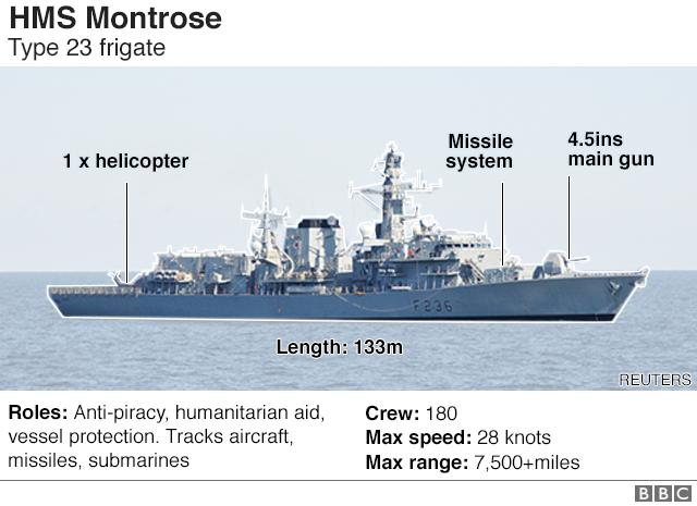 Graphic on HMS Montrose