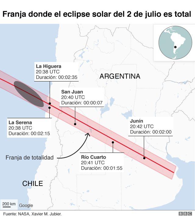 Franja de totalidad del eclipse del 2 de julio de 2019