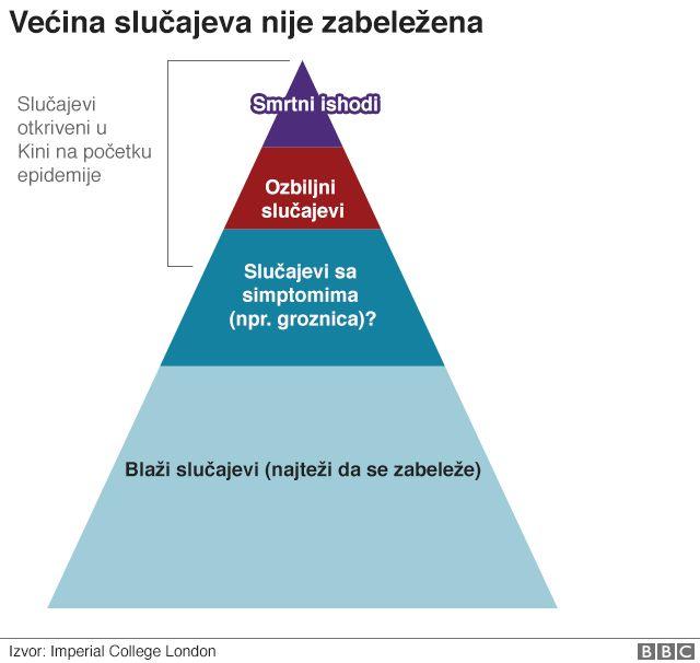 Korona stopa smrtnosti 2