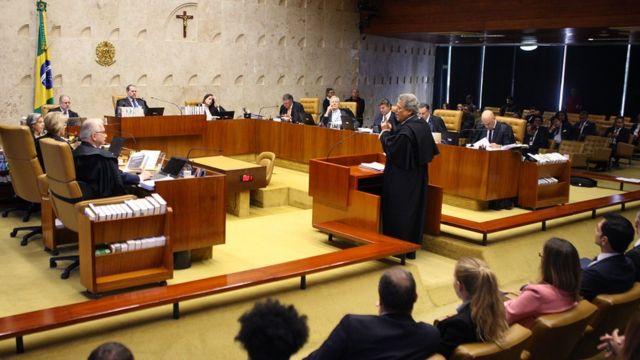 Ministros do STF durante sessão