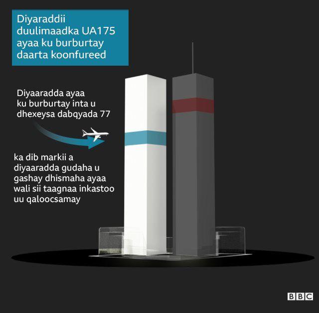 weerarradii 9/11
