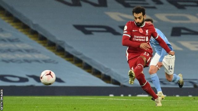 Liverpool's Salah tests COVID-19 positive: Egypt federation