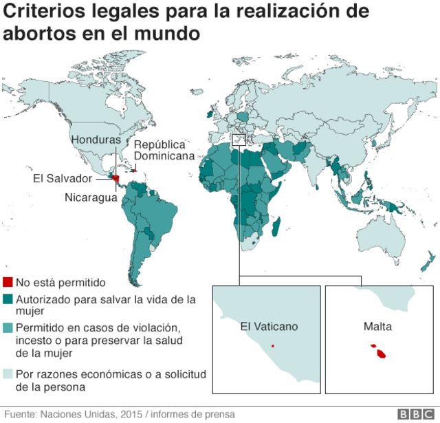 Criterios legales para la realización de abortos en el mundo.