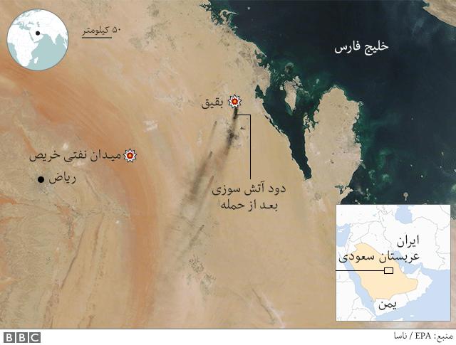 حملات به تاسیسات نفتی عربستان
