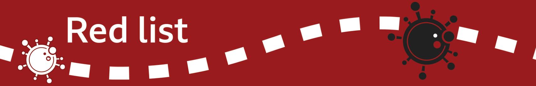 bannière de la liste rouge