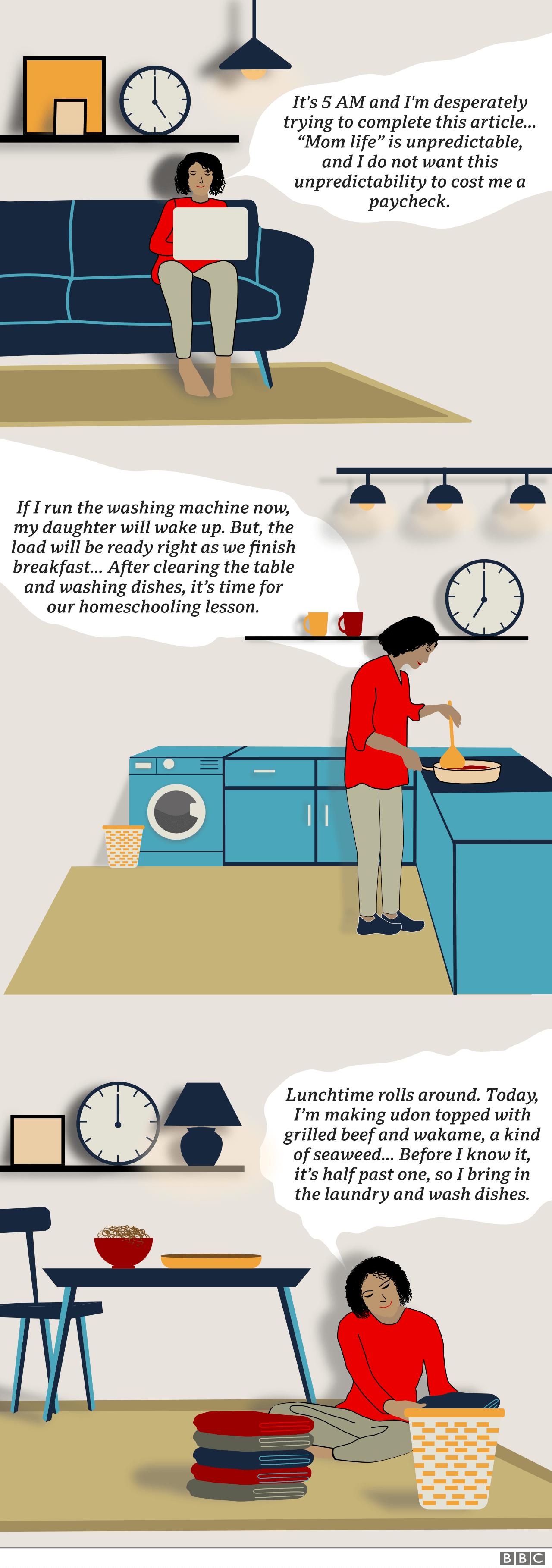 Don housework women do real t Real Women
