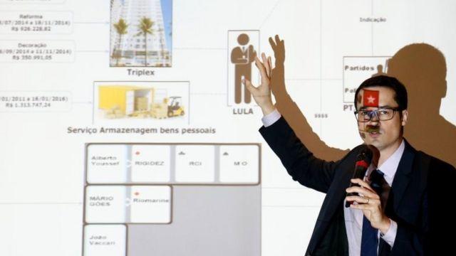 O procurador Deltan Dallagnol mostra um documento com informações para a acusação de Lula no caso do tríplex na Lava Jato