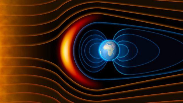 Ilustração de como o campo magnético protege a Terra de ventos solares