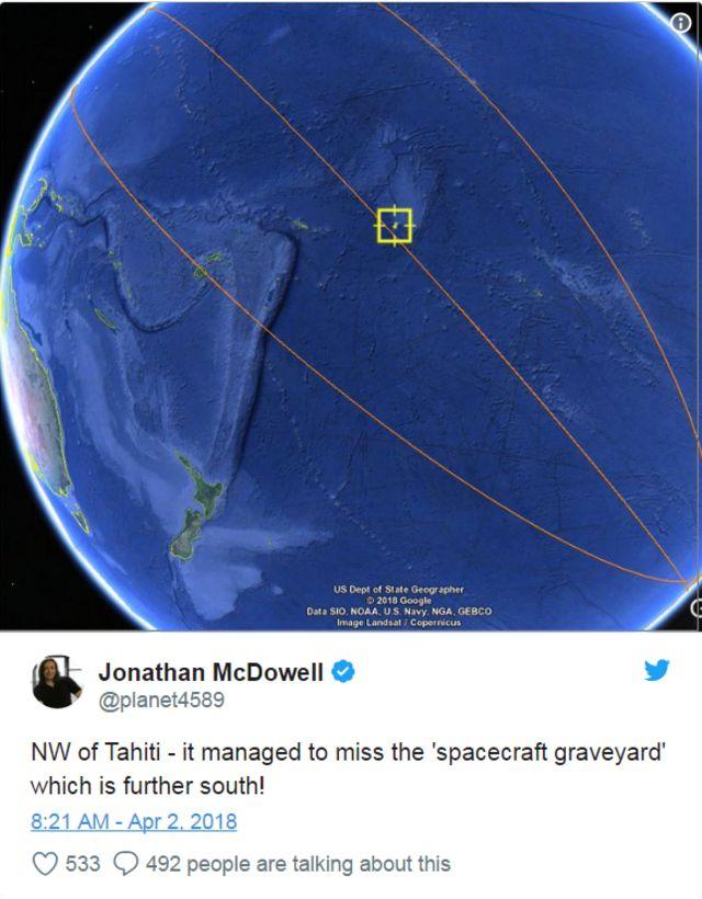 ข้อความทางทวิตเตอร์ของ ดร.โจนาธาน แม็กโดเวลล์