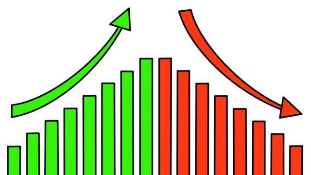 Dibujo gráfico ascendente y descendente