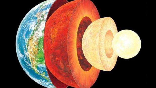 Representação do núcleo da Terra