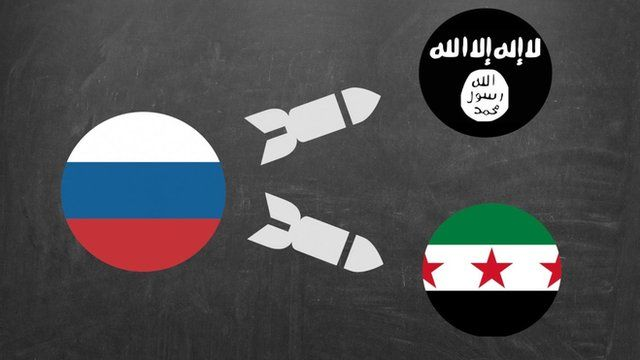 Graphic showing Russian flag and bombs against Islamic State flag and Syrian rebel flag