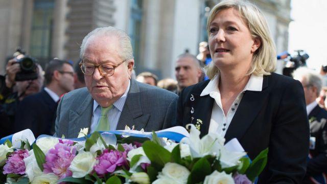 مارین و ژان ماری لوپن