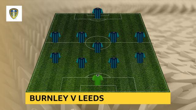 Leeds team selector graphic for Burnley away