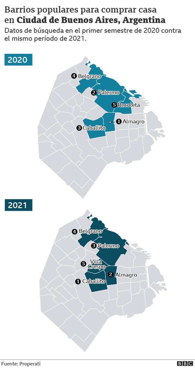 Mapa de Buenos Aires con la tendencia de búsqueda de propiedades 2020- 2021
