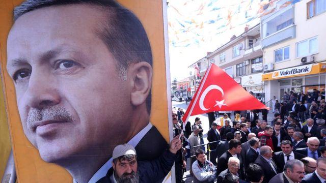 Türkiyədə seçkilər