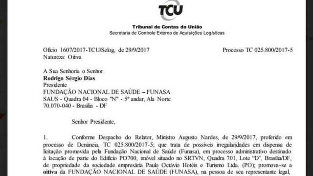 Reprodução do ofício do TCU pedindo informações para a Funasa sobre locação de imóvel