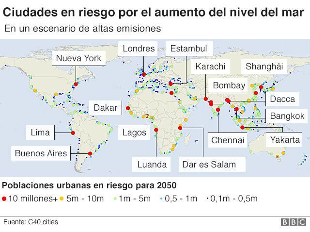 Cambio Climático Cómo El Océano Puede Convertirse En Un Enemigo Letal Bbc News Mundo