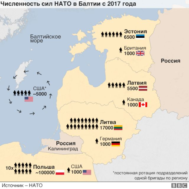 НАТО в Балтии