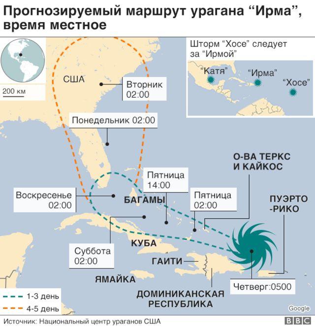 Карта урагана