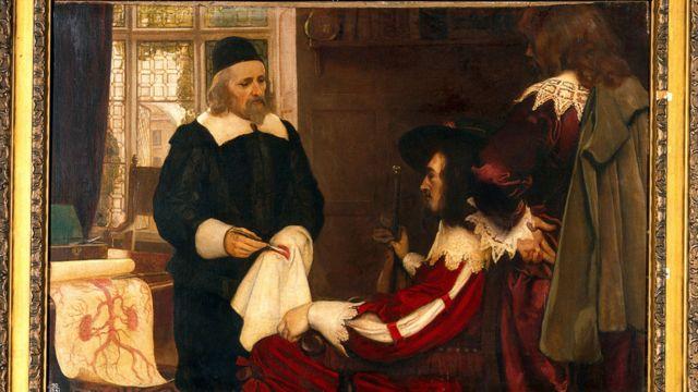 William Harvey demostrando su teoría de la circulación de la sangre ante el rey Carlos I.