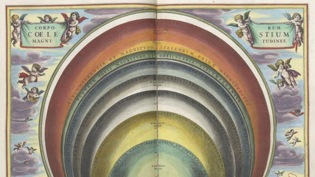 طرحی مربوط به اطلس قرن ۱۷ میلادی
