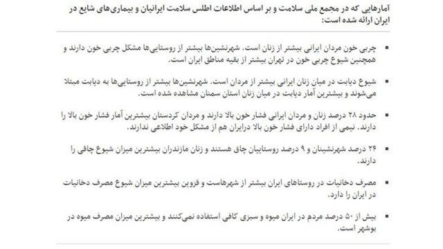 یافتههای اطلس سلامت ایرانیان