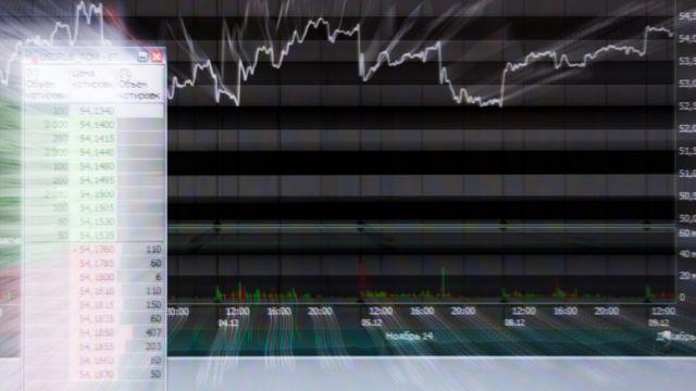 Монитор на Московской бирже
