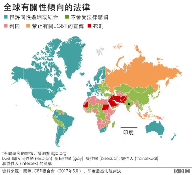 全球有關性傾向的法律