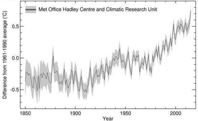 気温が長期的な平均からどの程度かい離したかを示す図(出典:英気象庁など)