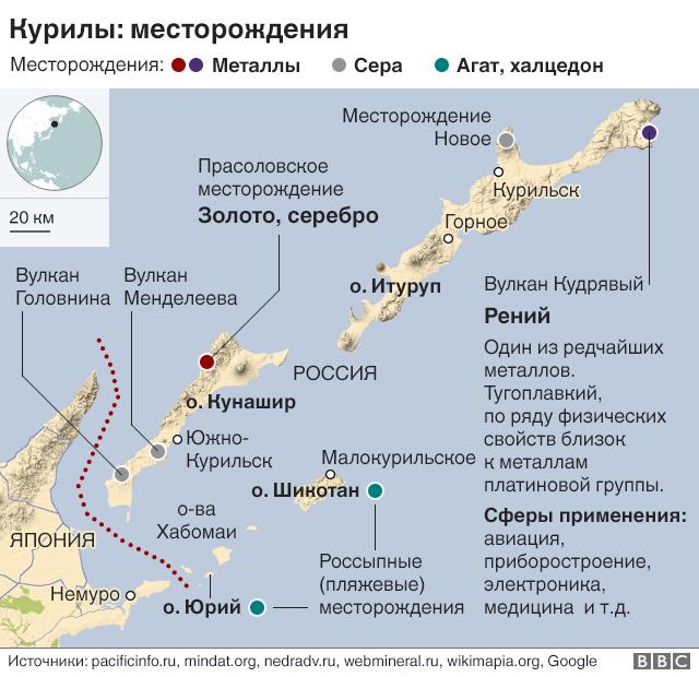 Россия и Япония договариваются о Курилах. В чем заключается спор? - BBC  News Русская служба