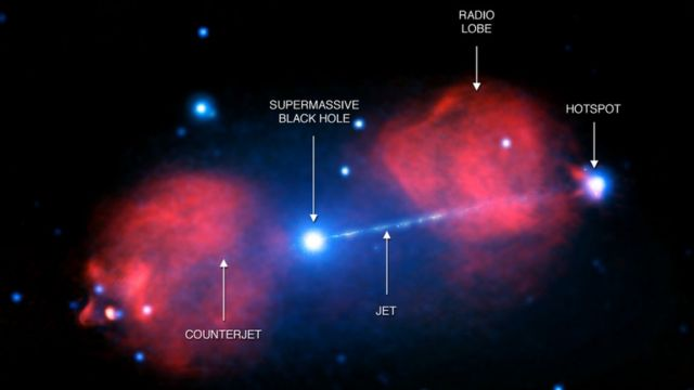 Black hole's twin jets shine bright, somehow