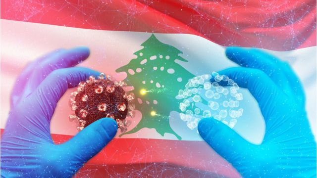 Image result for لبنان وكورونا